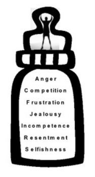 Anger, Competition, Frustration, Jealousy, Incompetence, Resentment, Selfishness